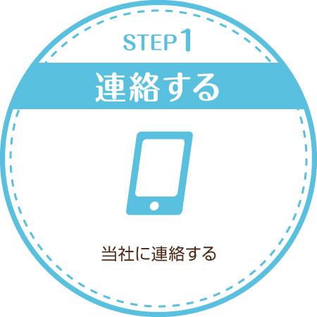 東京歯科経営ラボのニュースレター制作 まずは連絡してください