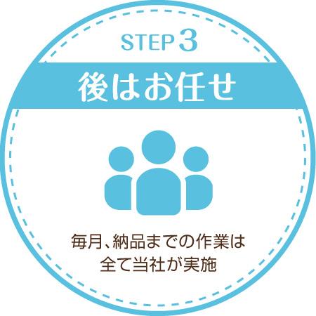 東京歯科経営ラボのニュースレターはほとんどお任せで完成